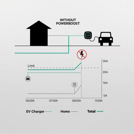 Radio-CD MP3 Daewoo...