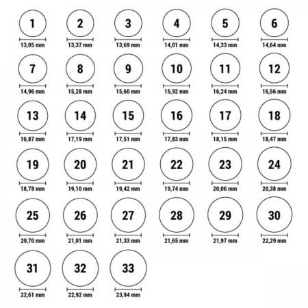 Câble de sécurité Omega ONCK